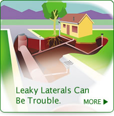 Leaky Laterals CanBe Trouble.
